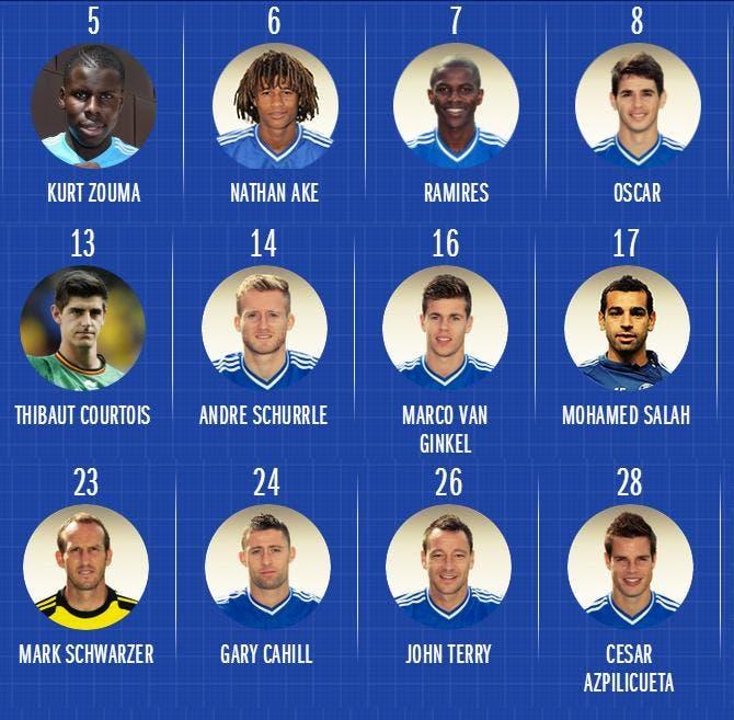 Óscar tiene el antiguo dorsal de Lampard y Courtois el 13.