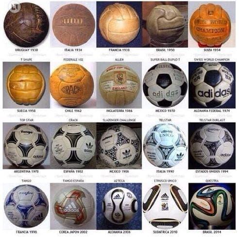 balones Mundial